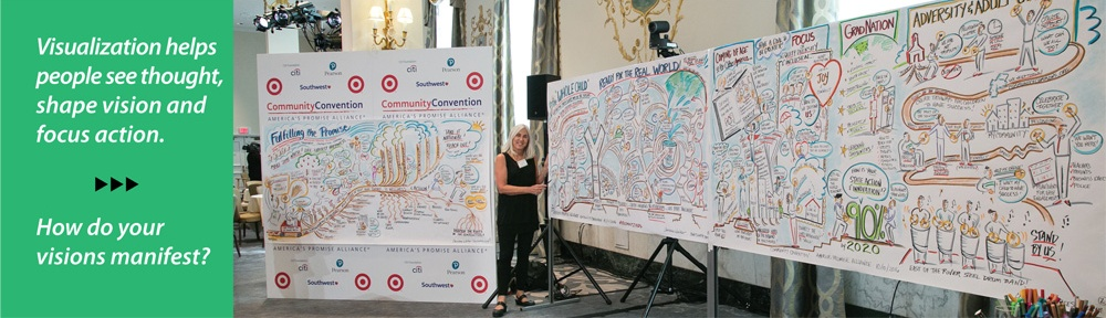 Christine Walker SeeShape.com Strategic Visualization and Graphic Recording
