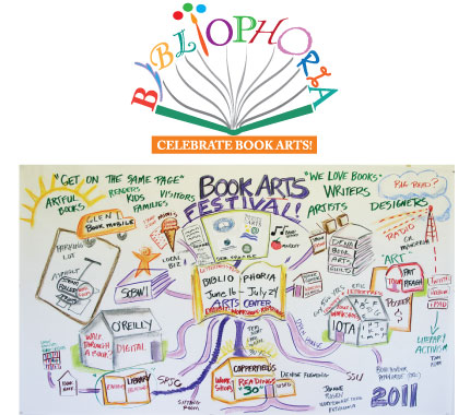 Visual facilitation and branding for Bibliophoria: Celebrate Book Arts by Christine Walker