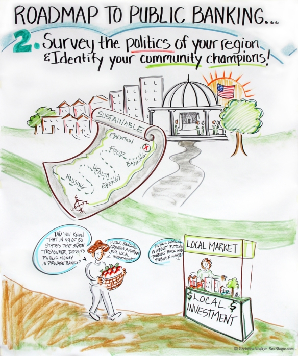 Public Banking Institute Roadmap Step 2 © 2013 Christine Walker