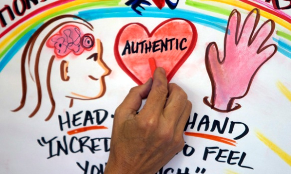 Head Heart and Hand combine for authentic communication