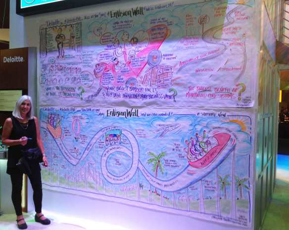 "Christine Walker visual facilitation at SAPPHIRE NOW for Deloitte EnVision Wall. Day 3 summary mural ""Roller Coaster to the Cloud"""