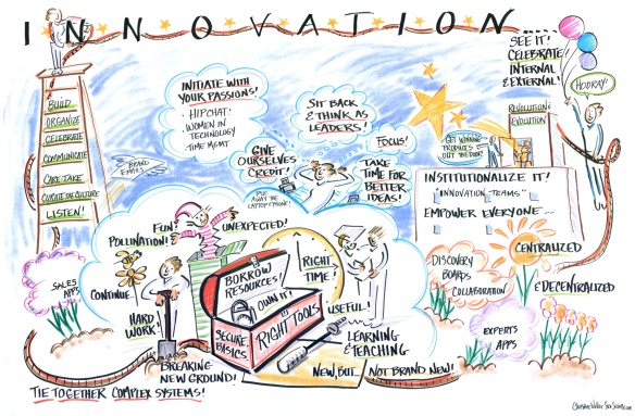 Innovation tools empower everyone ©Christine Walker